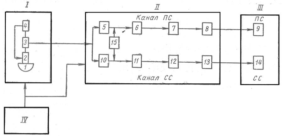 электронной схемы;